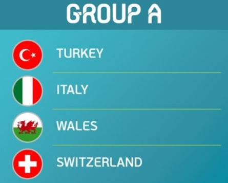 grupa a euro 2021