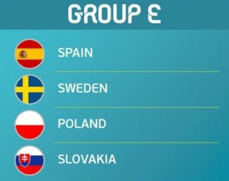 grupa e euro 2021